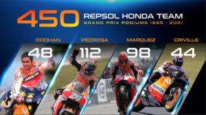 MotoGP, 2021, Texas: Vitória de Márquez deu 450 pódios à Honda Repsol thumbnail